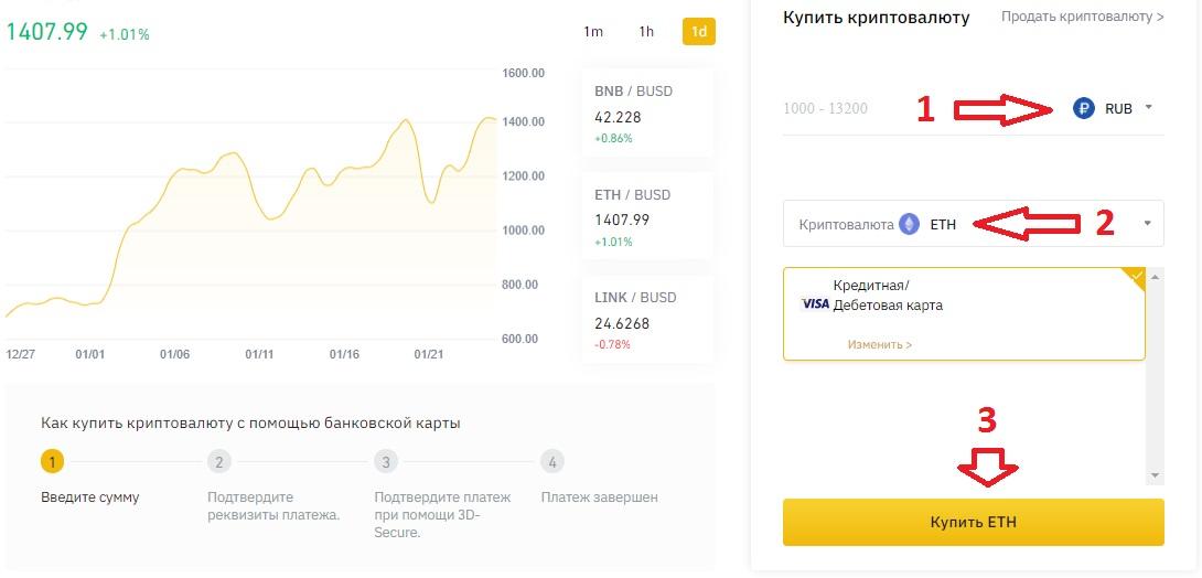 Покупка Ethereum на бирже